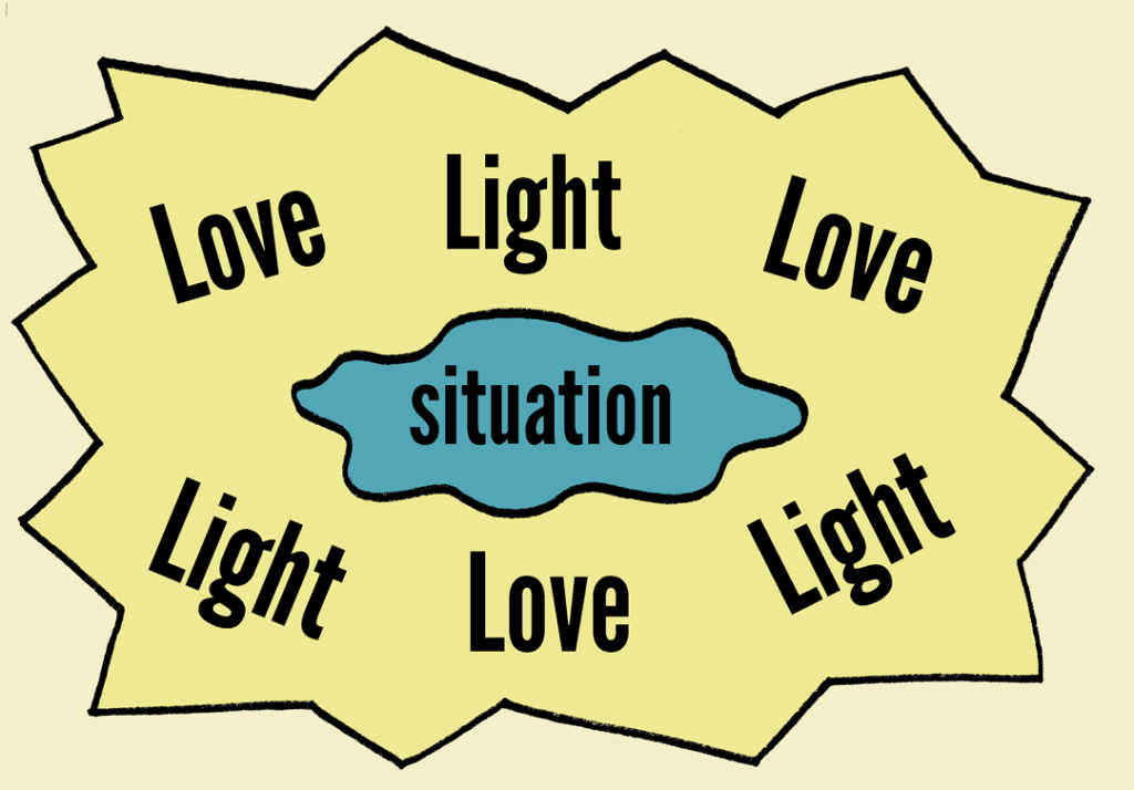 blog.love-and-light